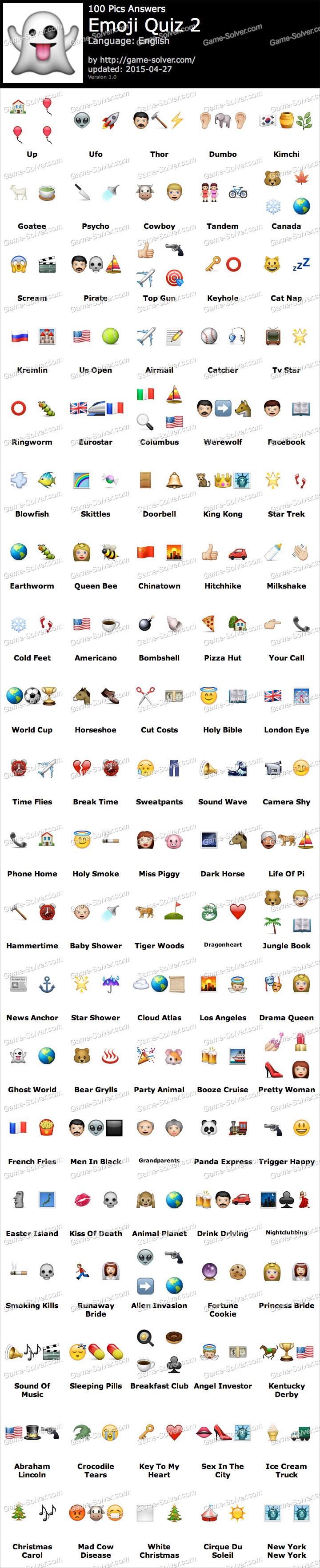 Connu 100 Pics Emoji Quiz 2 - Game Solver RX86