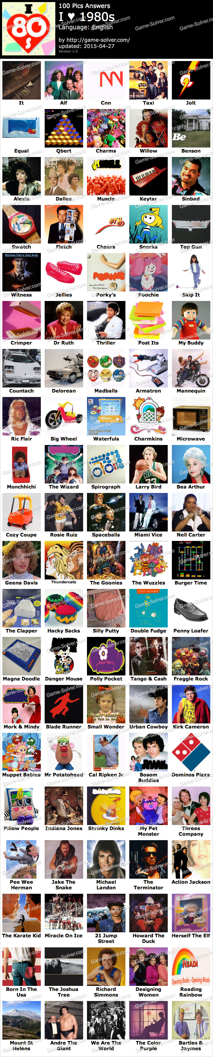 100 Pics I Love 80s Answers Games Answers