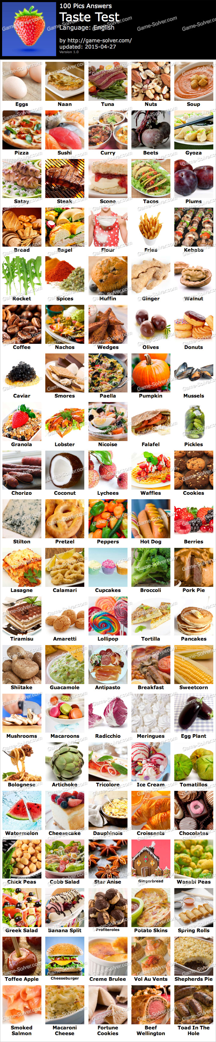 Taste pics 100 answers test