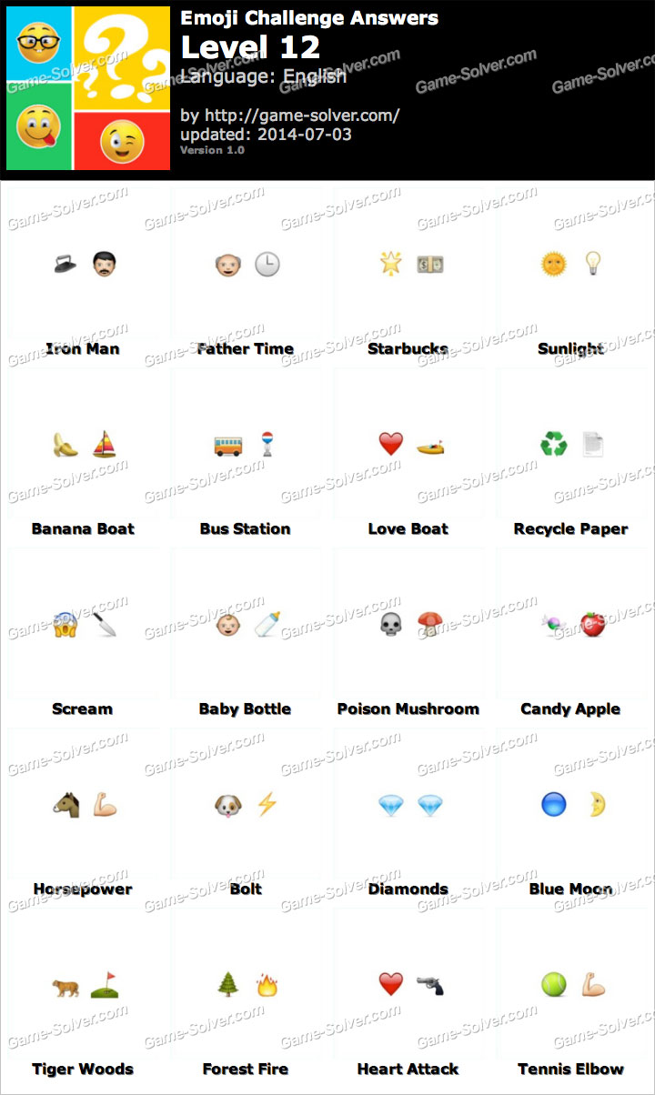 Tiger Woods Emoji Pics Download