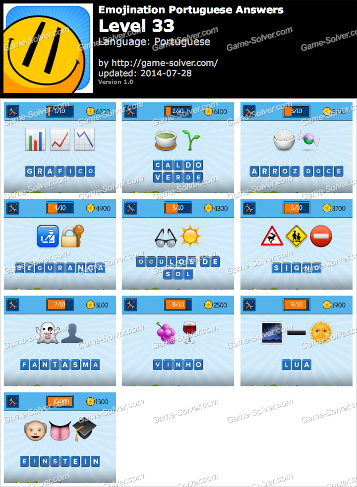 EmojiNation Portuguese Nível 33