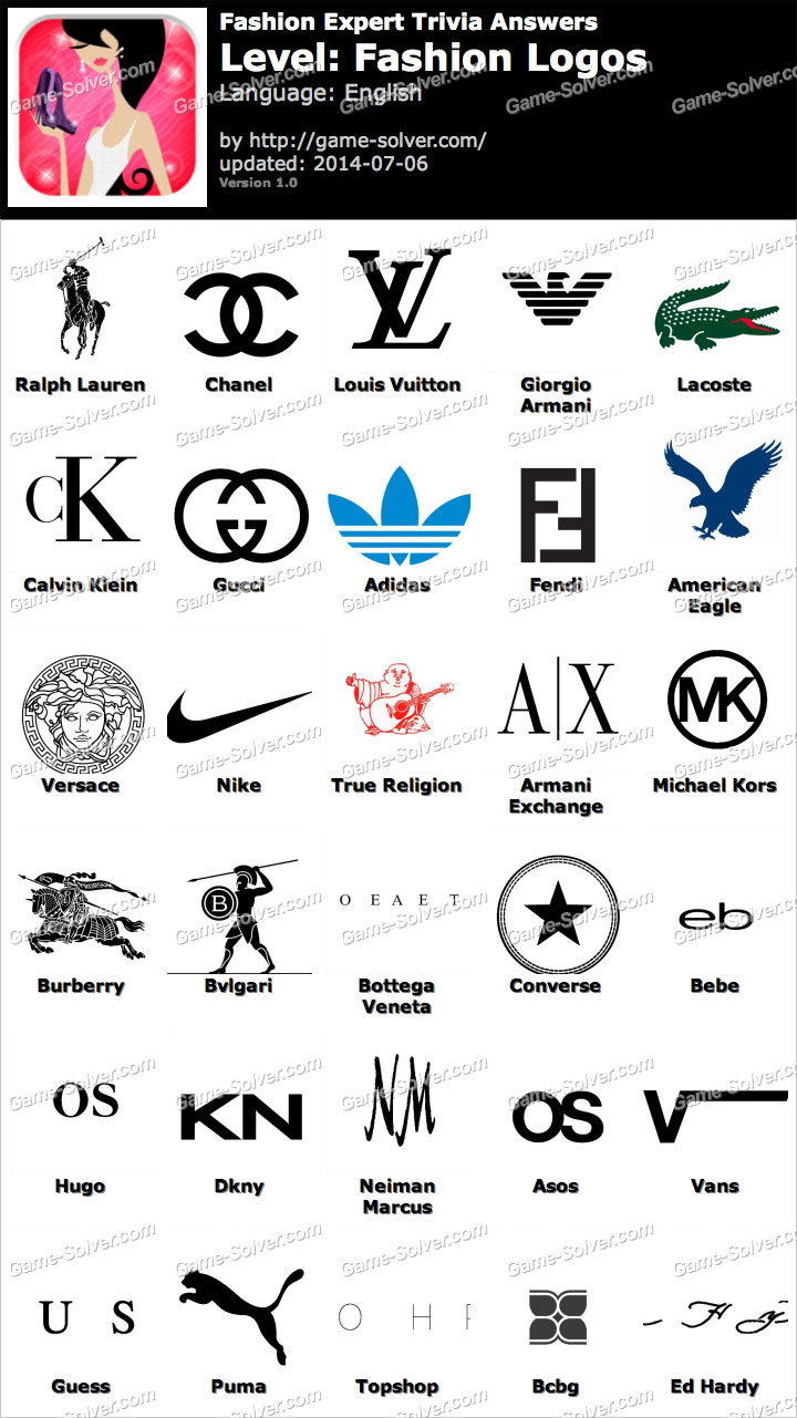 Fashion Brands Logos Quiz