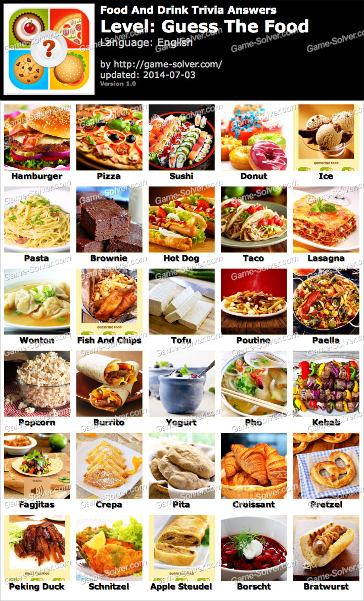 Mixed Food And Drink Quizzes And Trivia Fun Trivia | Party Invitations ...