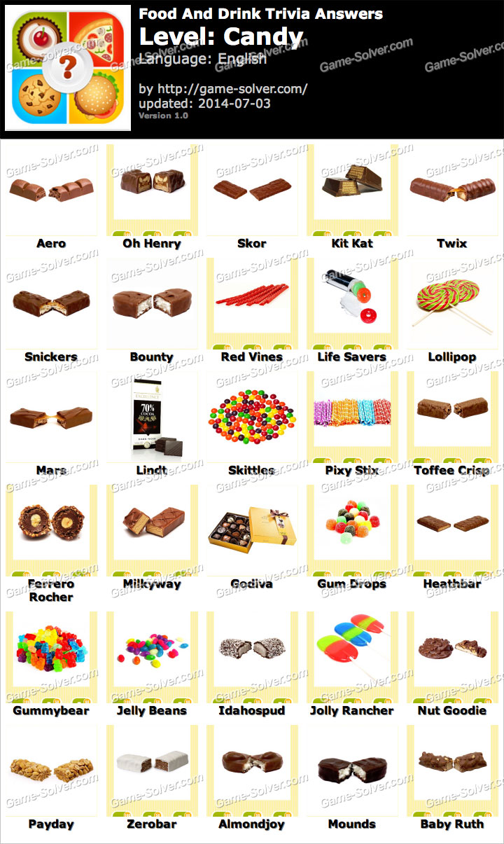 Pin Snickers Skittles on Pinterest