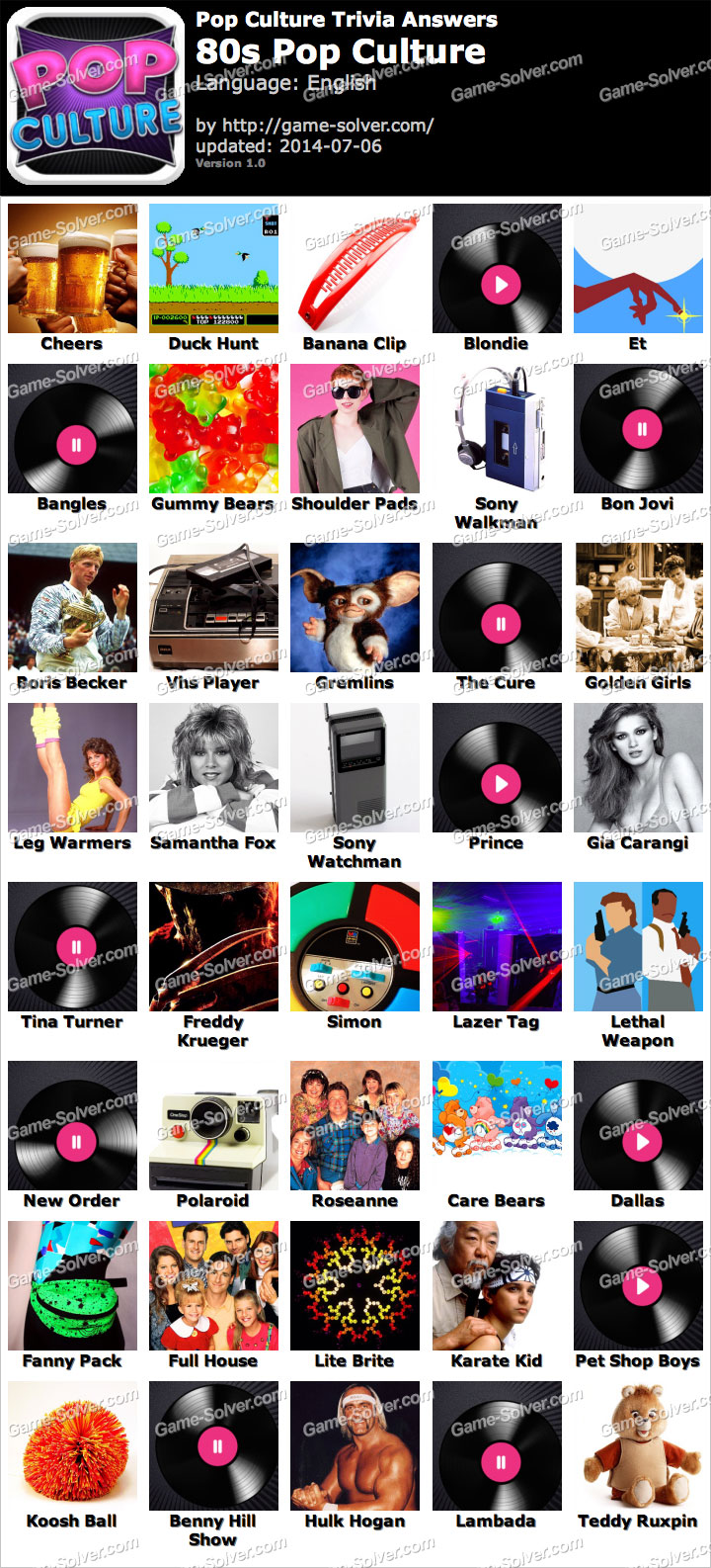 pop culture music essay