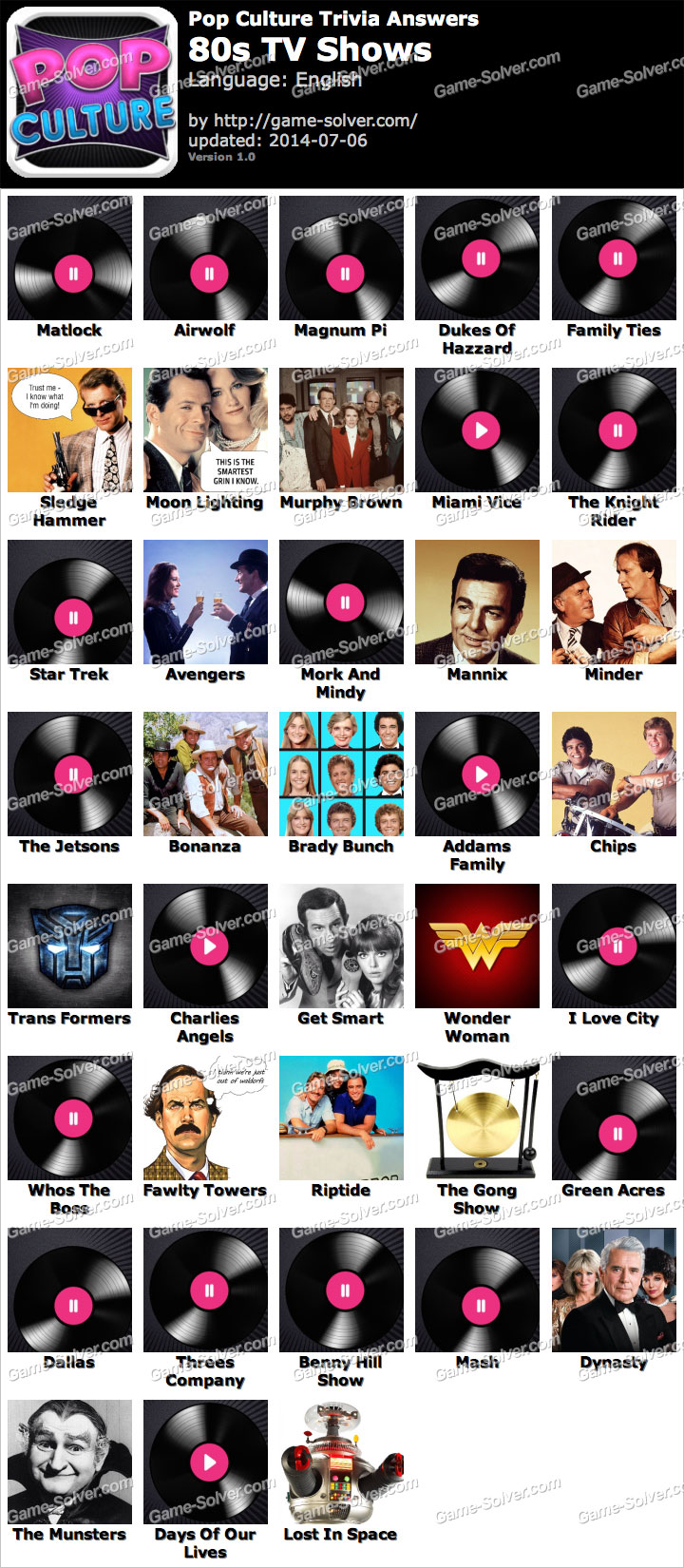Pop Culture Trivia 80s TV Shows Answers