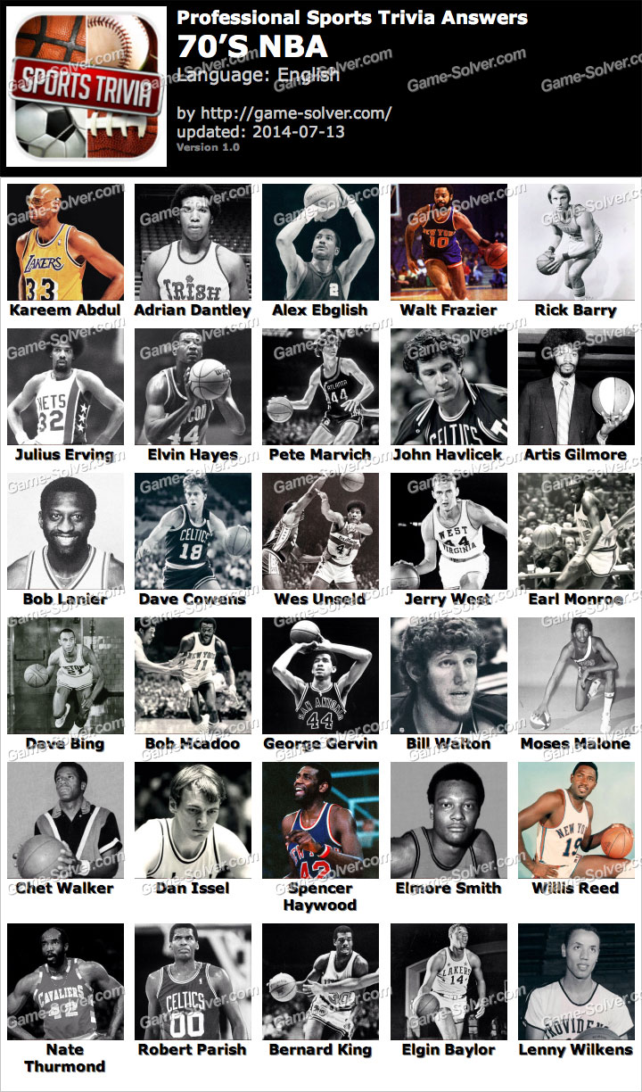 Professional Sports Trivia 70s NBA Answers Game Solver