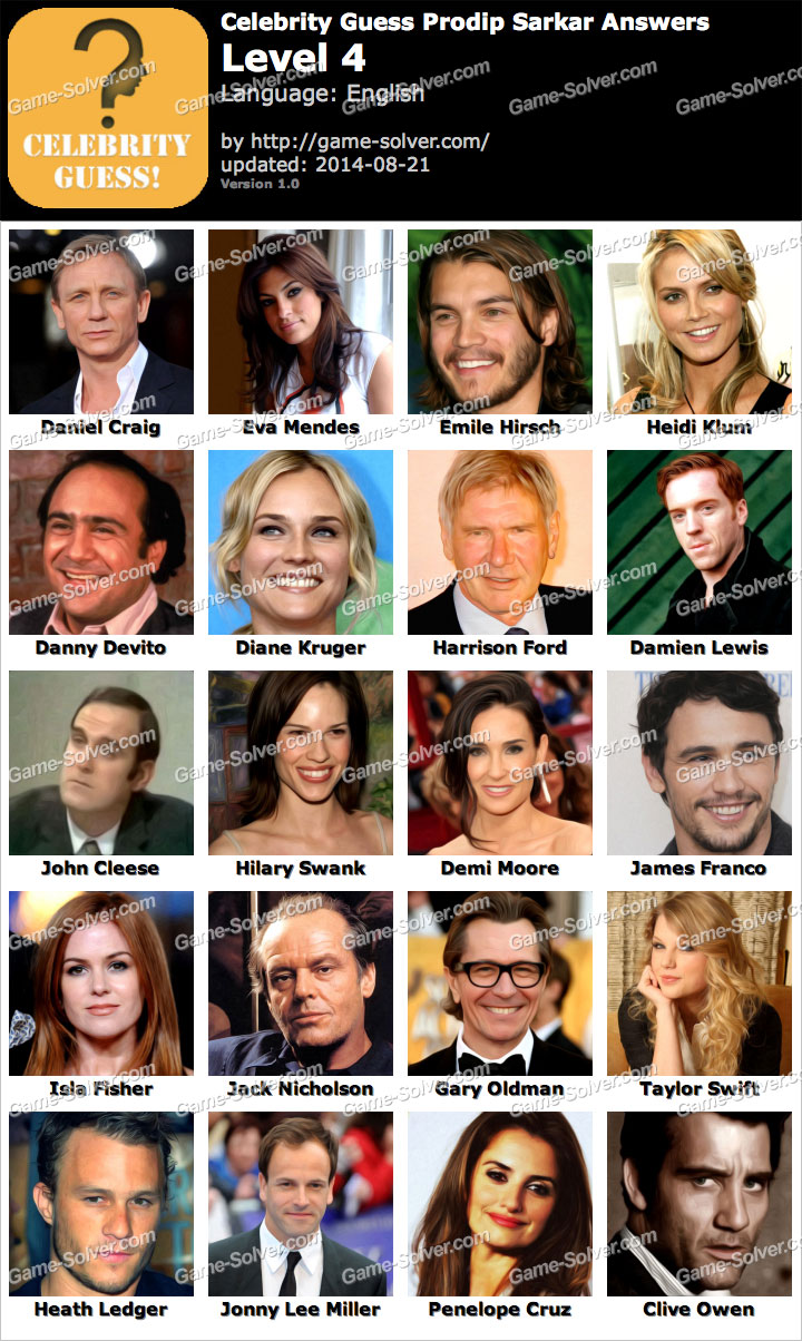 Answers for Levels 1-98 - Guess The Caricature - Celebrity ...