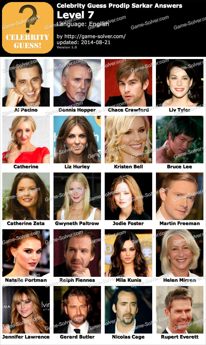 Answers for levels 1-200 for Celebrity Guess (guessing The ...