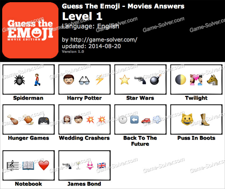 Guess The Emoji... Guess The Emoji Level 53