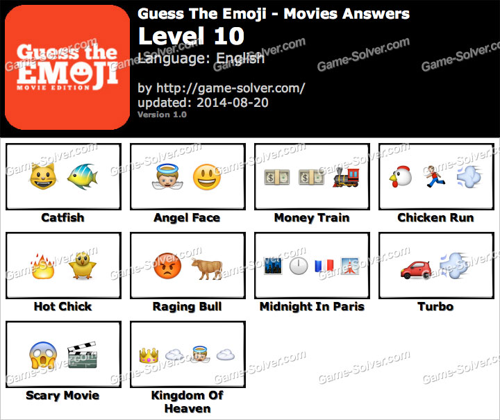 guess the emoji movies level 10 game solver