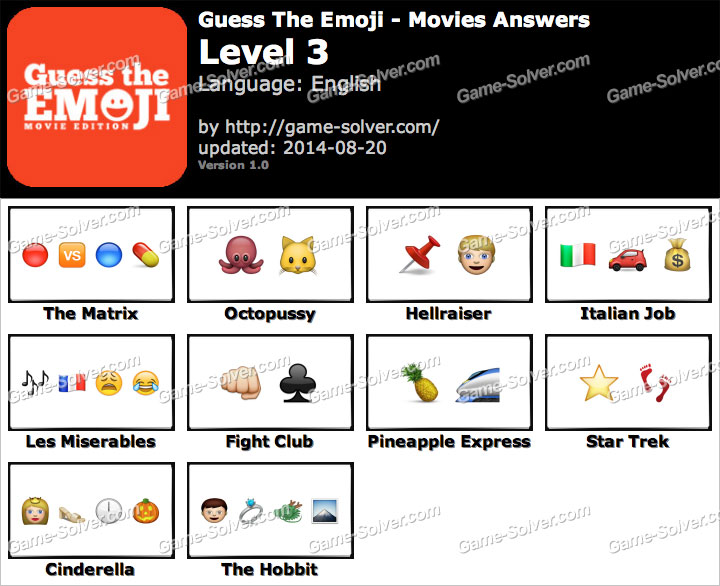guess the emoji movies level 3 game solver