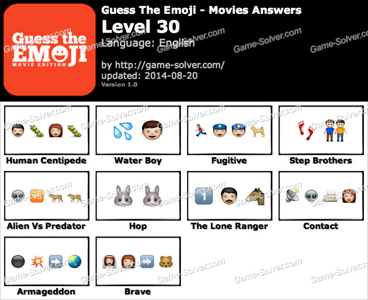 Guess The Emoji Movies Level 30 - Game Solver