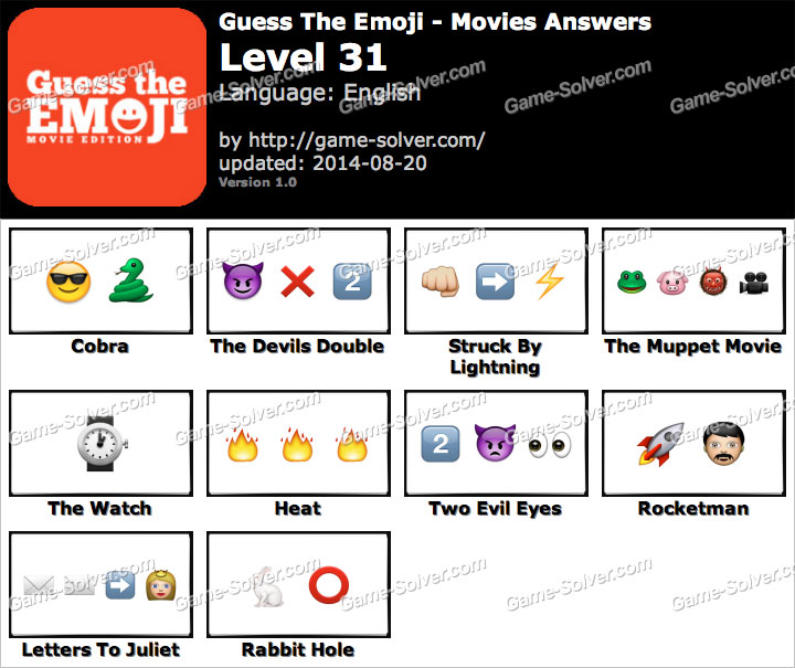 Level 31 guess the emoji