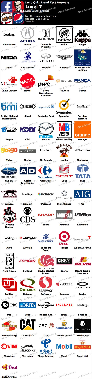 Logo quiz answers logo quiz solution logos quiz solutions logo quiz - Logo Quiz Brand Test Level 7 Game Solver