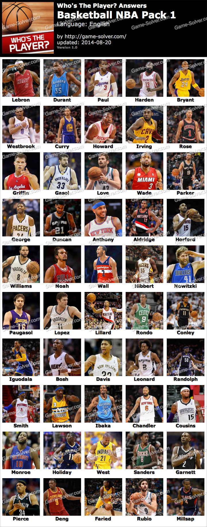 Who's The Player Basketball NBA Pack 1