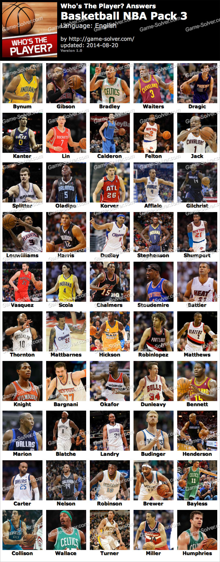 Who's The Player Basketball NBA Pack 3