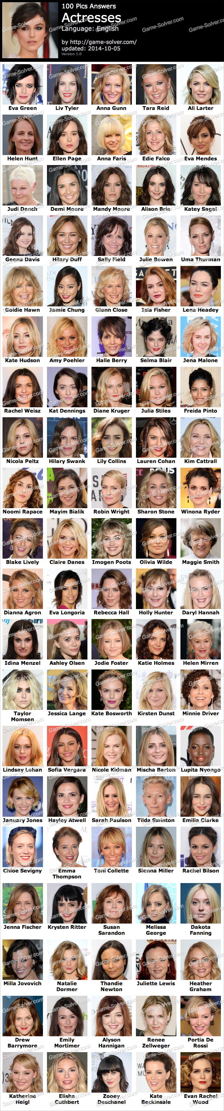 100 Pics Actresses