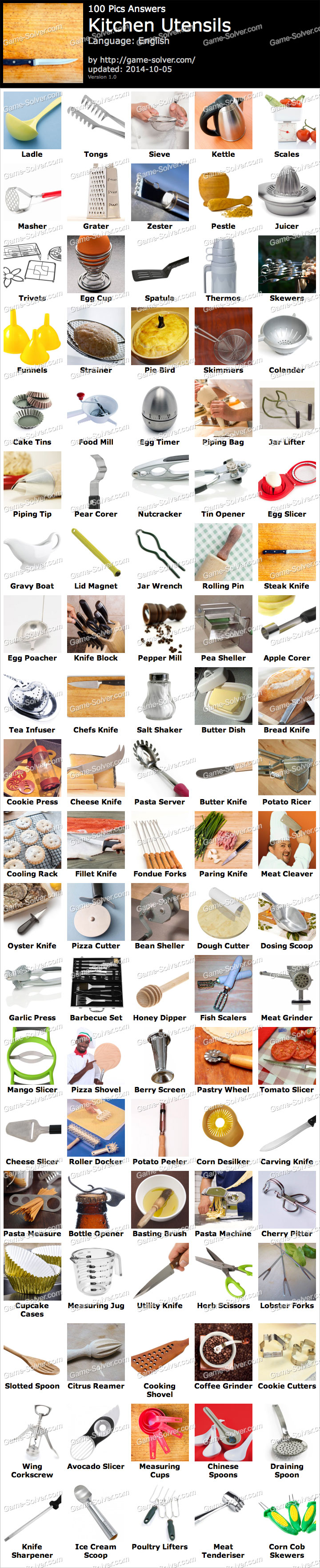 100 Pics Kitchen Utensils