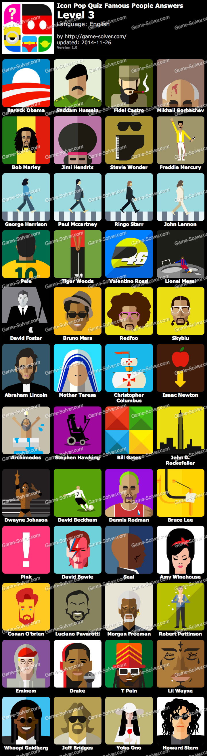 Icon Pop Quiz Answers Famous People : Icon Pop Answers
