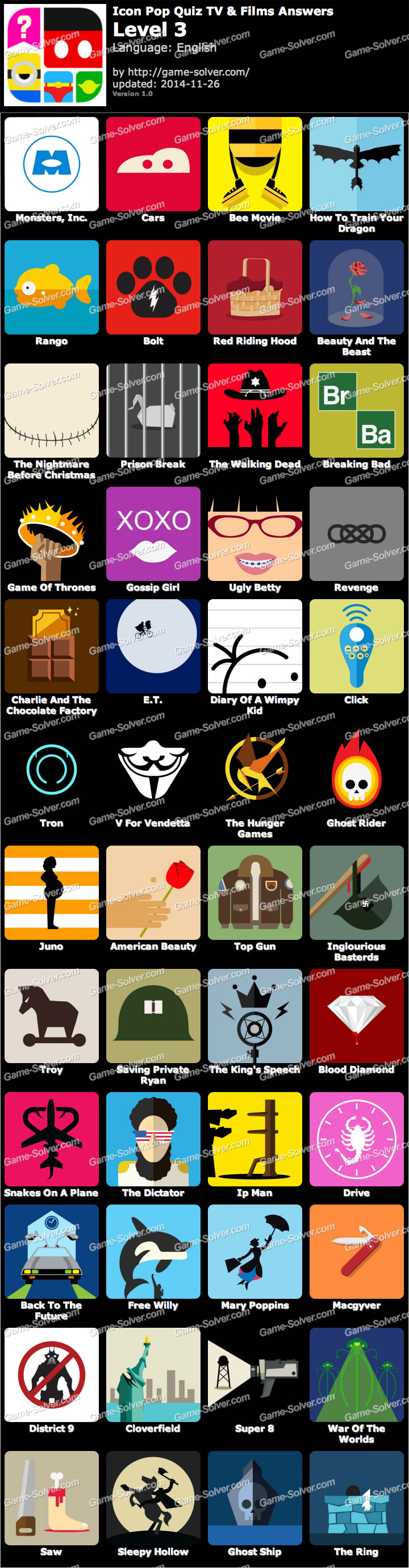 Icon pop quiz tv and movies level 2 answers