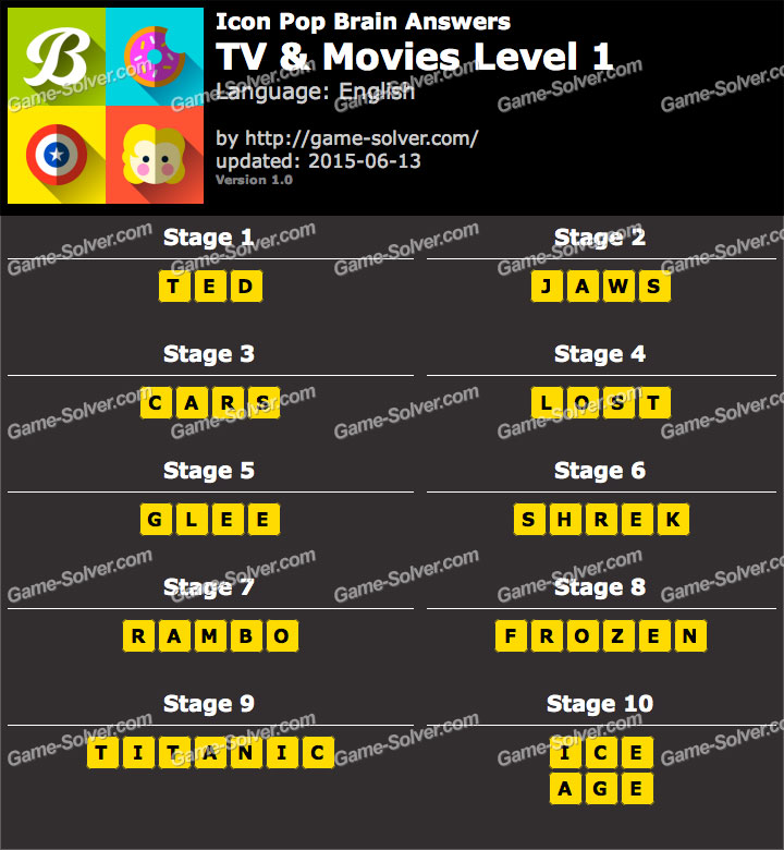 Icon Pop Brain TV And Movies Level 1