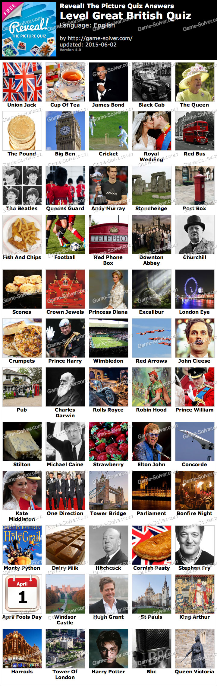 The Great Revealio Pictures Answers