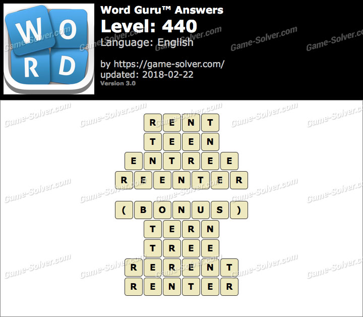 Word Guru Level 440 Answers