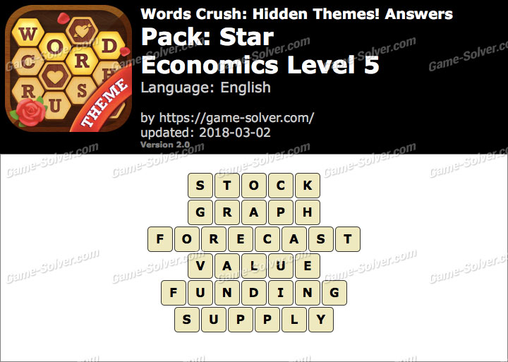 Words Crush Star-Economics Level 5 Answers